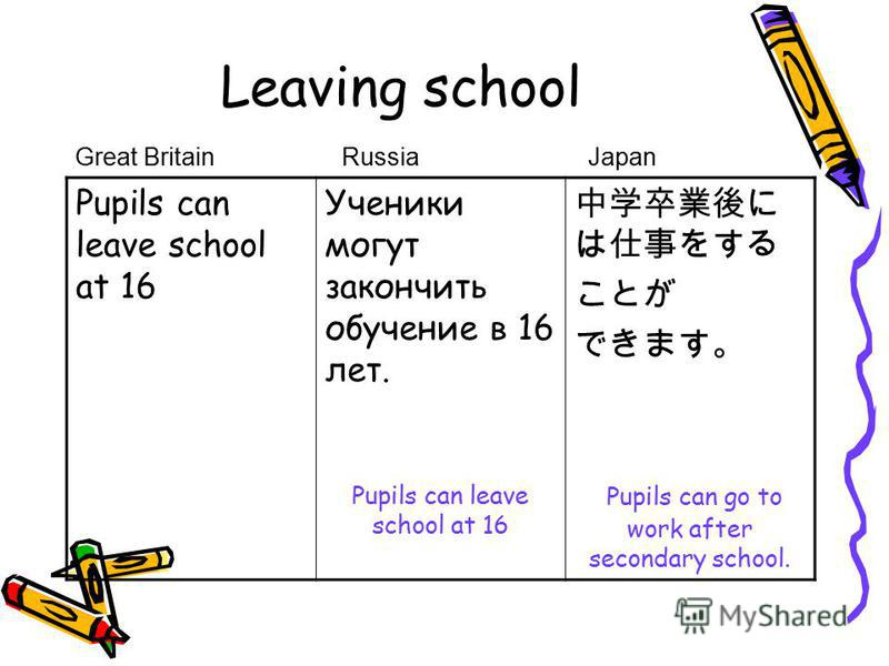 Leaving school Pupils can leave school at 16 Ученики могут закончить обучение в 16 лет. Pupils can leave school at 16 Pupils can go to work after secondary school. Great BritainRussia Japan