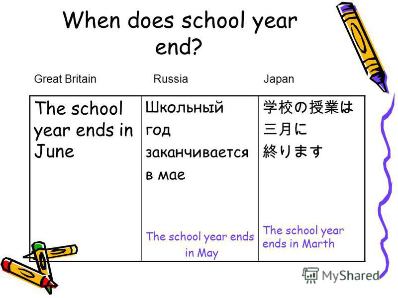 When does school year end? The school year ends in June Школьный год заканчивается в мае The school year ends in May The school year ends in Marth Great BritainRussia Japan