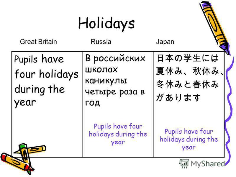 Holidays Pupils have four holidays during the year В российских школах каникулы четыре раза в год Pupils have four holidays during the year Pupils have four holidays during the year Great BritainRussia Japan
