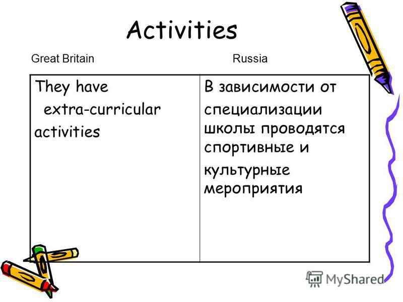 Activities They have extra-curricular activities В зависимости от специализации школы проводятся спортивные и культурные мероприятия Great BritainRussia