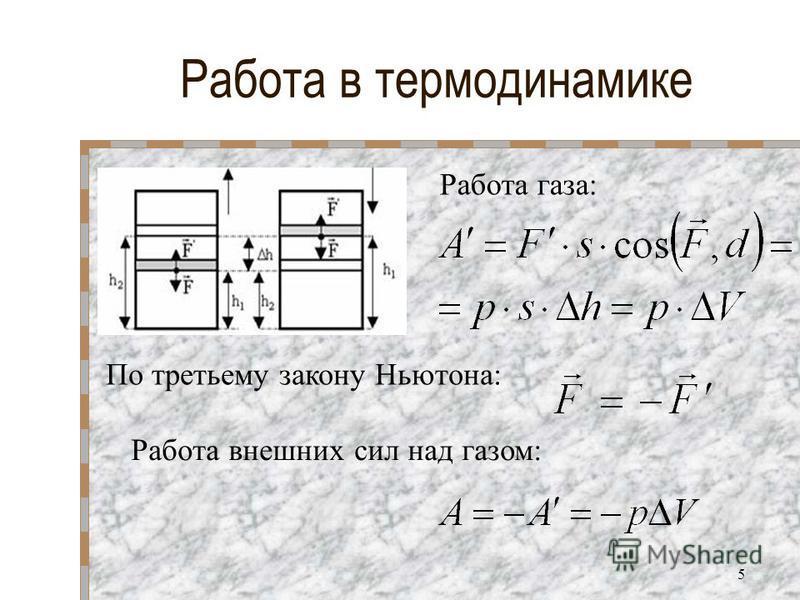 Работа в термодинамике По третьему закону Ньютона: Работа внешних сил над газом: Работа газа: 5