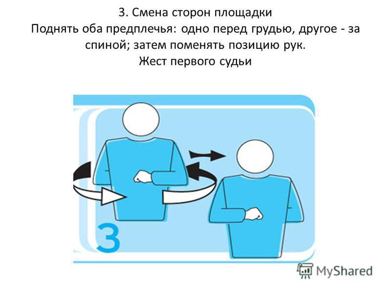 3. Смена сторон площадки Поднять оба предплечья: одно перед грудью, другое - за спиной; затем поменять позицию рук. Жест первого судьи