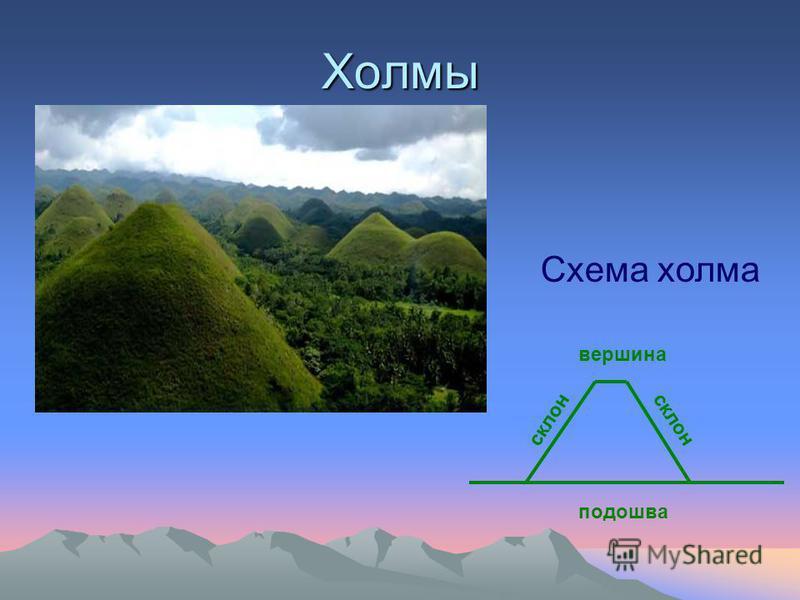 Холмы Схема холма подошва вершина склон