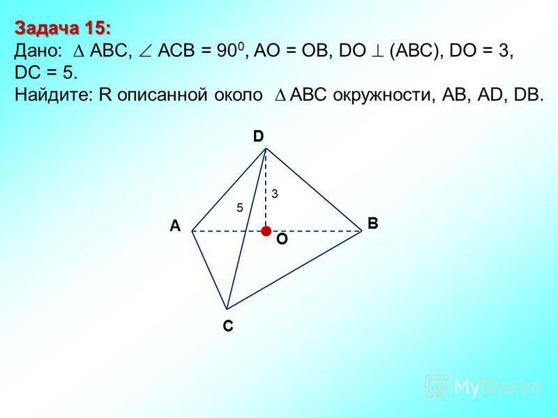 Задача 15: Дано: АBC, АСВ = 90 0, AО = ОB, DО (АВС), DО = 3, DC = 5. Найдите: R описанной около AВС окружности, АВ, АD, DB. D В С А O 3 5