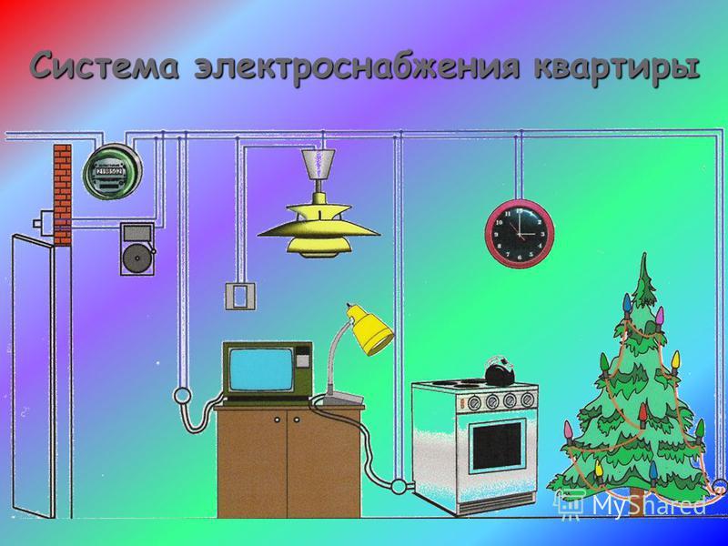 Система электроснабжения квартиры