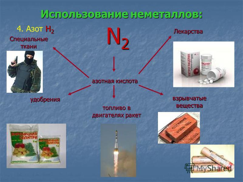 Использование неметаллов: Н 2 4. Азот Н 2 топливо в двигателях ракет азотная кислота N2N2N2N2 удобрения взрывчатые вещества Специальные ткани Лекарства