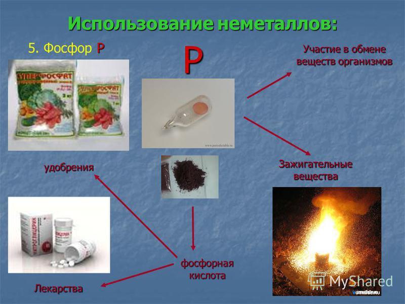 Использование неметаллов: Р 5. Фосфор Р фосфорная кислота P удобрения Зажигательные вещества Лекарства Участие в обмене веществ организмов