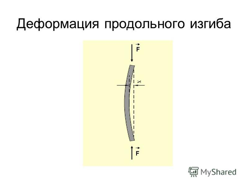 Деформация продольного изгиба F F