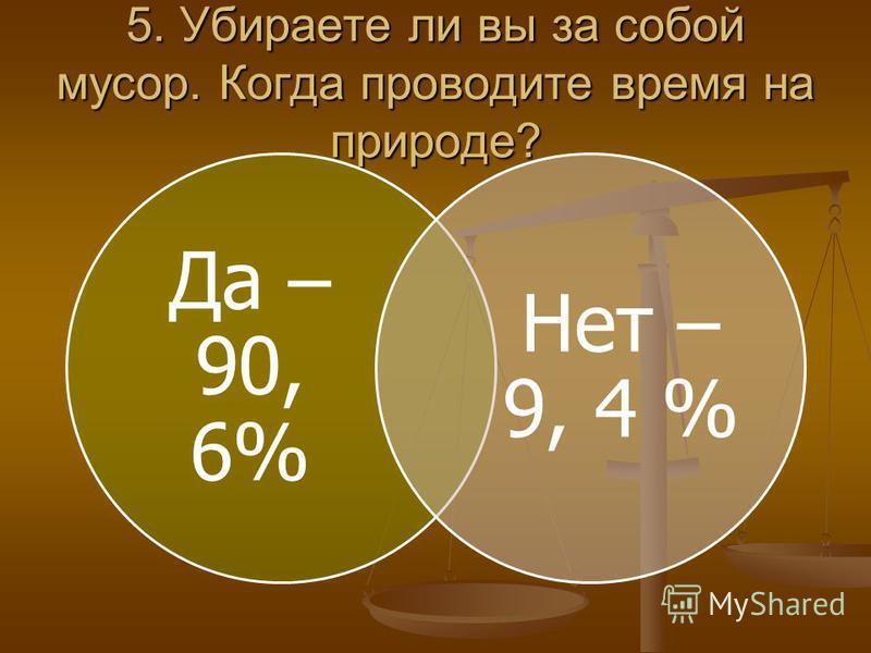 5. Убираете ли вы за собой мусор. Когда проводите время на природе? Да – 90, 6% Нет – 9, 4 %