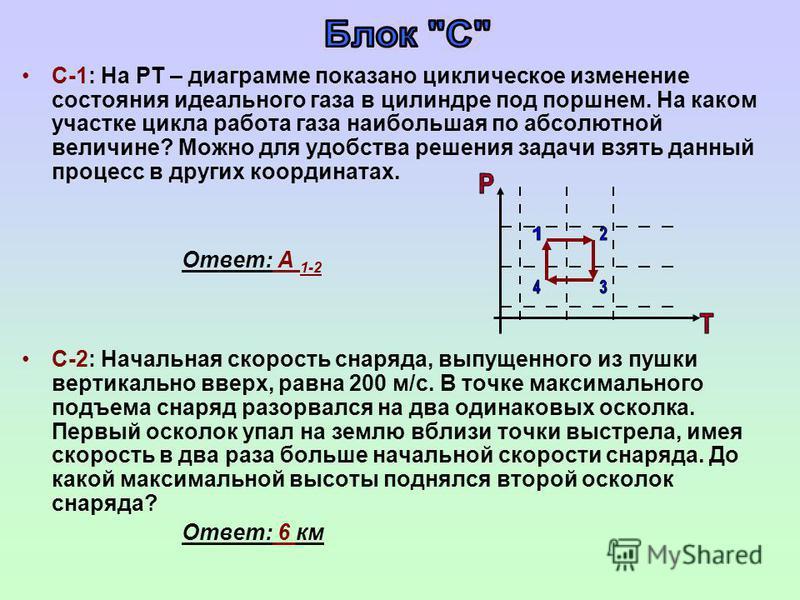 C-1: На РТ – диаграмме показано циклическое изменение состояния идеального газа в цилиндре под поршнем. На каком участке цикла работа газа наибольшая по абсолютной величине? Можно для удобства решения задачи взять данный процесс в других координатах.