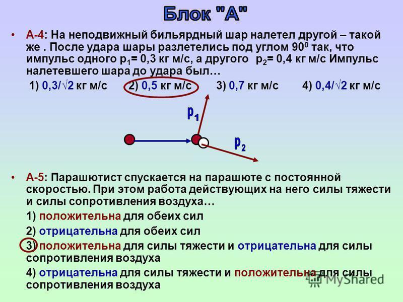 А-4: На неподвижный бильярдный шар налетел другой – такой же. После удара шары разлетелись под углом 90 0 так, что импульс одного p 1 = 0,3 кг м/с, а другого p 2 = 0,4 кг м/с Импульс налетевшего шара до удара был… 1) 0,3/2 кг м/с 2) 0,5 кг м/с 3) 0,7