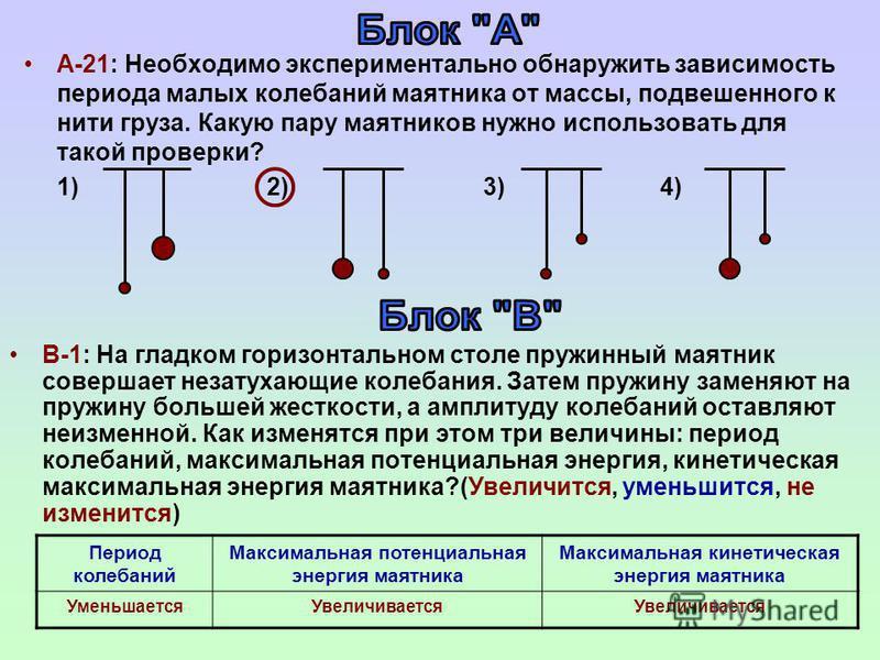 А-21: Необходимо экспериментально обнаружить зависимость периода малых колебаний маятника от массы, подвешенного к нити груза. Какую пару маятников нужно использовать для такой проверки? 1) 2) 3) 4) В-1: На гладком горизонтальном столе пружинный маят