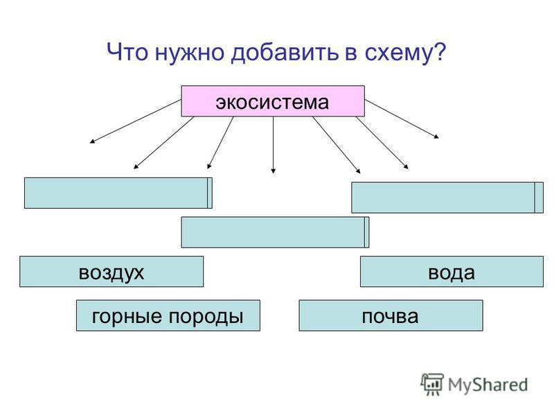 Что нужно добавить в схему?