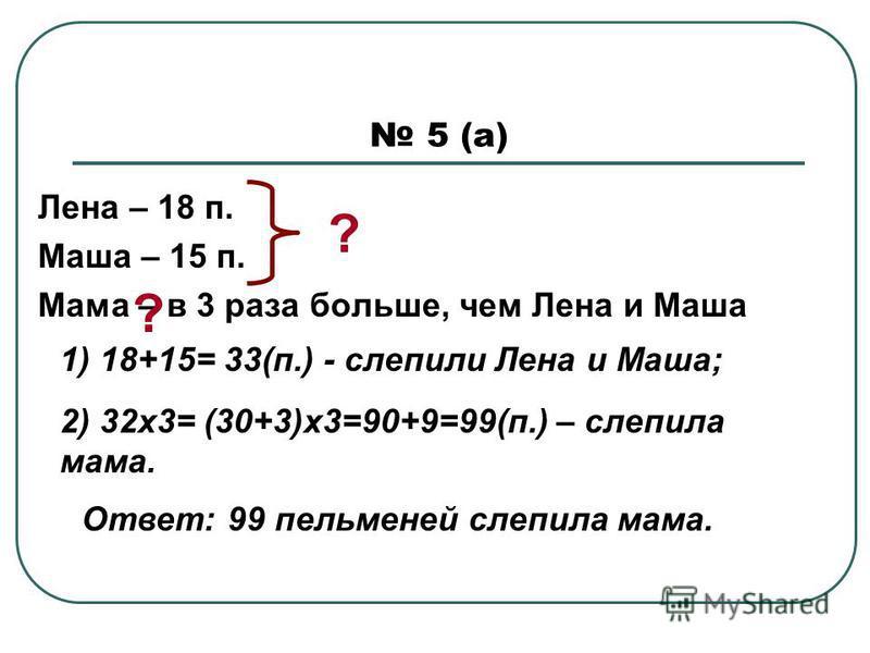Лена – 18 п. Маша – 15 п. Мама – в 3 раза больше, чем Лена и Маша ? ? 1) 18+15= 33(п.) - слепили Лена и Маша; 2) 32 х 3= (30+3)х 3=90+9=99(п.) – слепила мама. Ответ: 99 пельменей слепила мама.