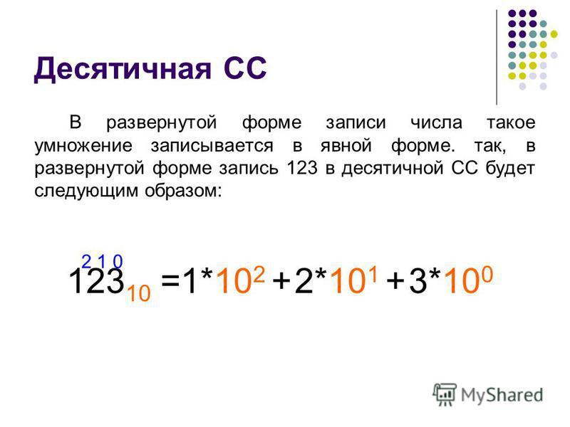 Десятичная СС В развернутой форме записи числа такое умножение записывается в явной форме. так, в развернутой форме запись 123 в десятичной СС будет следующим образом: 2 1 0 123 10 =1*10 2 +2*10 1 +3*10 0
