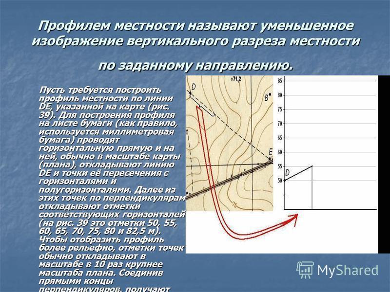 Профилем местности называют уменьшенное изображение вертикального разреза местности по заданному направлению. Пусть требуется построить профиль местности по линии DE, указанной на карте (рис. 39). Для построения профиля на листе бумаги (как правило,