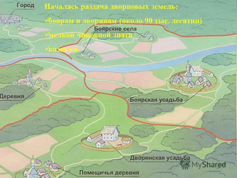Началась раздача дворцовых земель: боярам и дворянам (около 90 тыс. десятин) мелкой чиновной знати казакам.