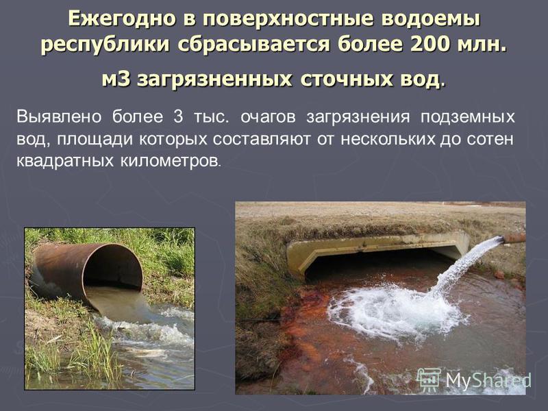 Ежегодно в поверхностные водоемы республики сбрасывается более 200 млн. м 3 загрязненных сточных вод. Выявлено более 3 тыс. очагов загрязнения подземных вод, площади которых составляют от нескольких до сотен квадратных километров.