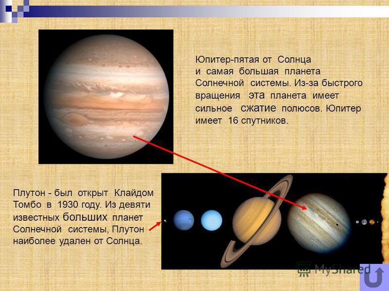 Юпитер-пятая от Солнца и самая большая планета Солнечной системы. Из-за быстрого вращения эта планета имеет сильное сжатие полюсов. Юпитер имеет 16 спутников. Плутон - был открыт Клайдом Томбо в 1930 году. Из девяти известных больших планет Солнечной