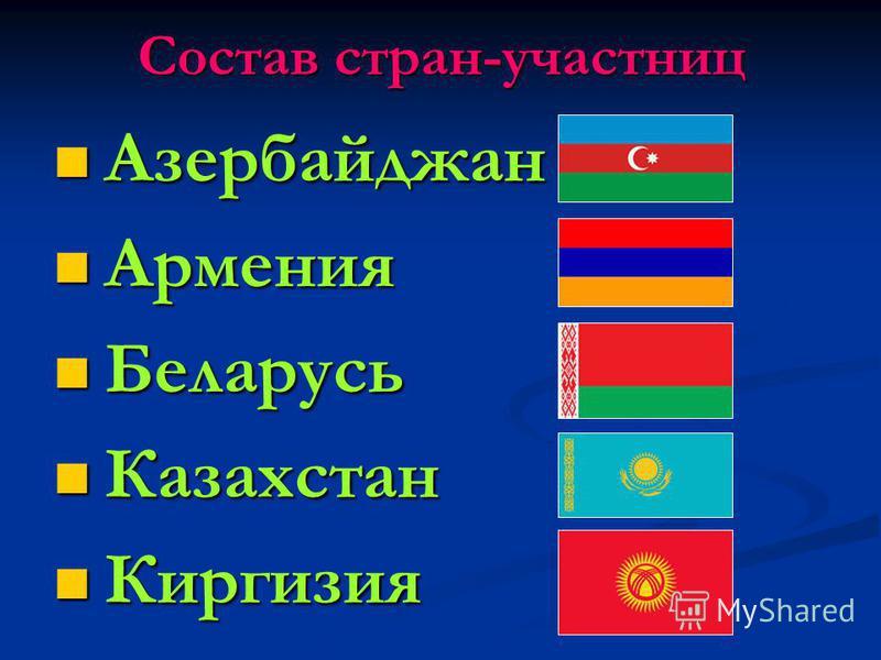 Состав стран-участниц Азербайджан Армения Беларусь Казахстан Киргизия