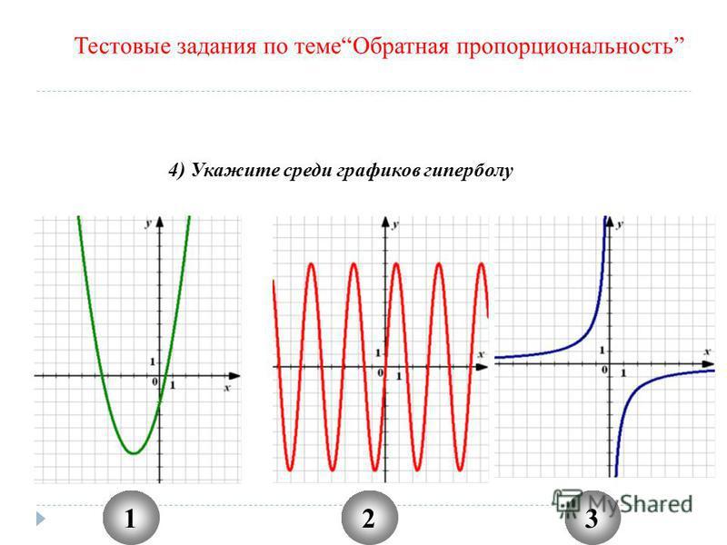 123 4) Укажите среди графиков гиперболу Тестовые задания по теме Обратная пропорциональность