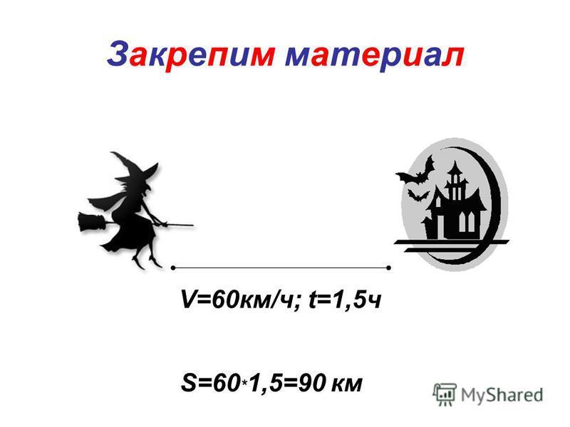 Проверьте себя Дано: V=120 км/ч t=2 ч Найти: S=? Решение: S=V * t S=120 * 2=240 (км) Ответ: путь вертолета равен 240 км.