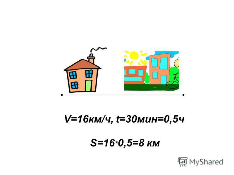 Закрепим материал V=60 км/ч; t=1,5 ч S=60 * 1,5=90 км