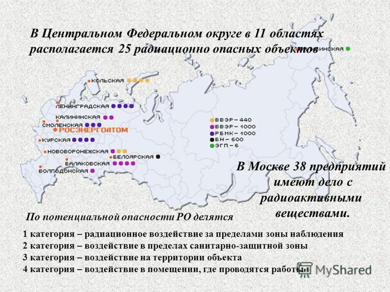 В Центральном Федеральном округе в 11 областях располагается 25 радиационно опасных объектов В Москве 38 предприятий имеют дело с радиоактивными веществами. По потенциальной опасности РО делятся 1 категория – радиационное воздействие за пределами зон