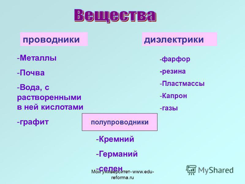 Мой университет- www.edu- reforma.ru