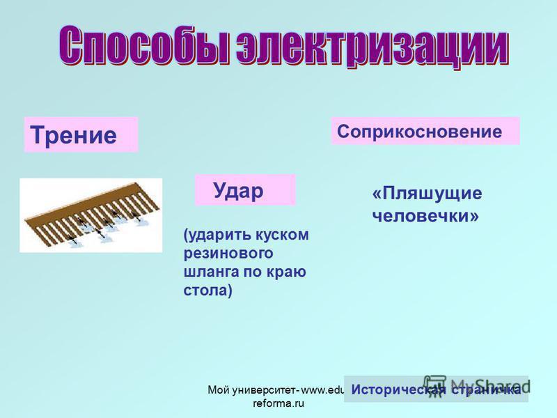 Мой университет- www.edu- reforma.ru - Это процесс сообщения телу электрического заряда