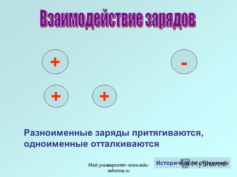 Мой университет- www.edu- reforma.ru (Стекло + шелк)(янтарь + шерсть Эбонит + шерсть Резина + шерсть) Историческая страничка + -