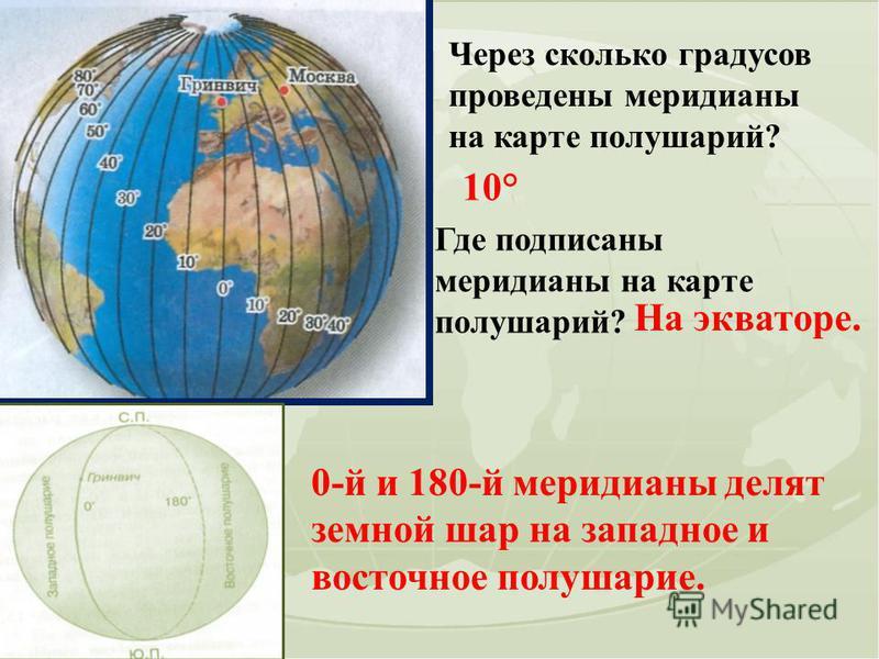 Через сколько градусов проведены меридианы на карте полушарий? 10° Где подписаны меридианы на карте полушарий? На экваторе. 0-й и 180-й меридианы делят земной шар на западное и восточное полушарие.