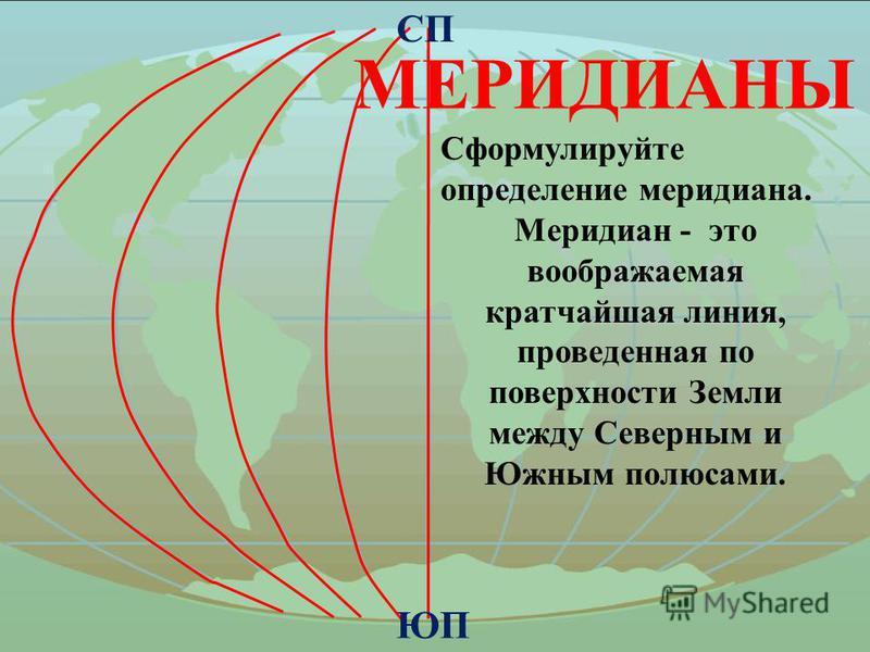 МЕРИДИАНЫ Меридиан - это воображаемая кратчайшая линия, проведенная по поверхности Земли между Северным и Южным полюсами. СП ЮП Сформулируйте определение меридиана.