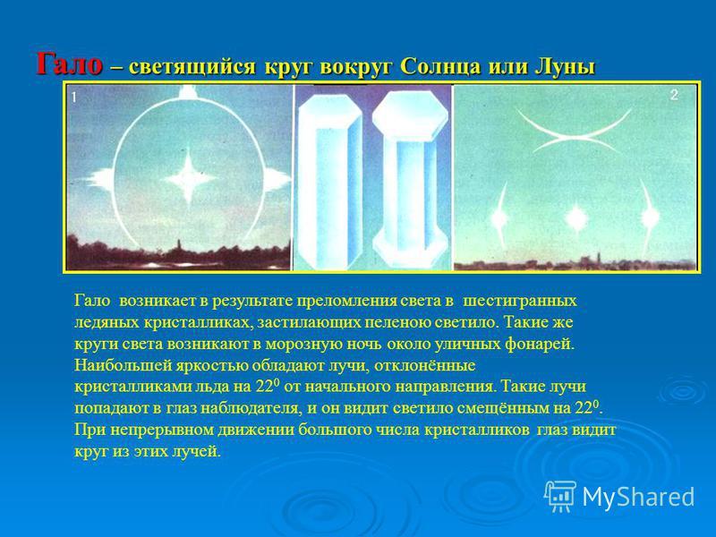 Гало – светящийся круг вокруг Солнца или Луны Формы гало: «круг» и «крест». Вид кристаллов снега «Рога» и «ложные солнца» Гало возникает в результате преломления света в шестигранных ледяных кристалликах, застилающих пеленою светило. Такие же круги с