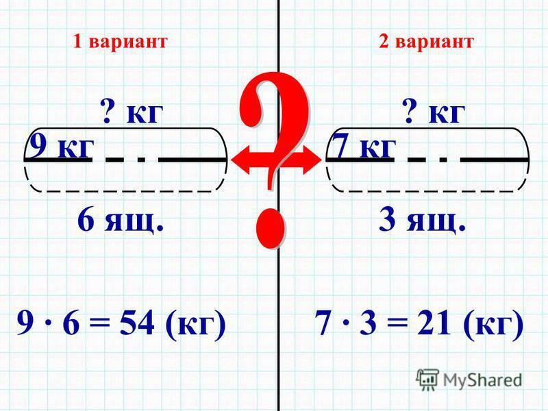9 кг 6 ящ. ? кг 7 кг 3 ящ. ? кг 1 вариант 2 вариант 9 · 6 = 54 (кг)7 · 3 = 21 (кг)