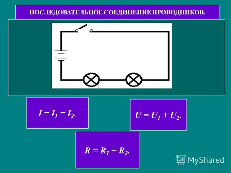 I = I 1 = I 2. U = U 1 + U 2. R = R 1 + R 2. ПОСЛЕДОВАТЕЛЬНОЕ СОЕДИНЕНИЕ ПРОВОДНИКОВ.
