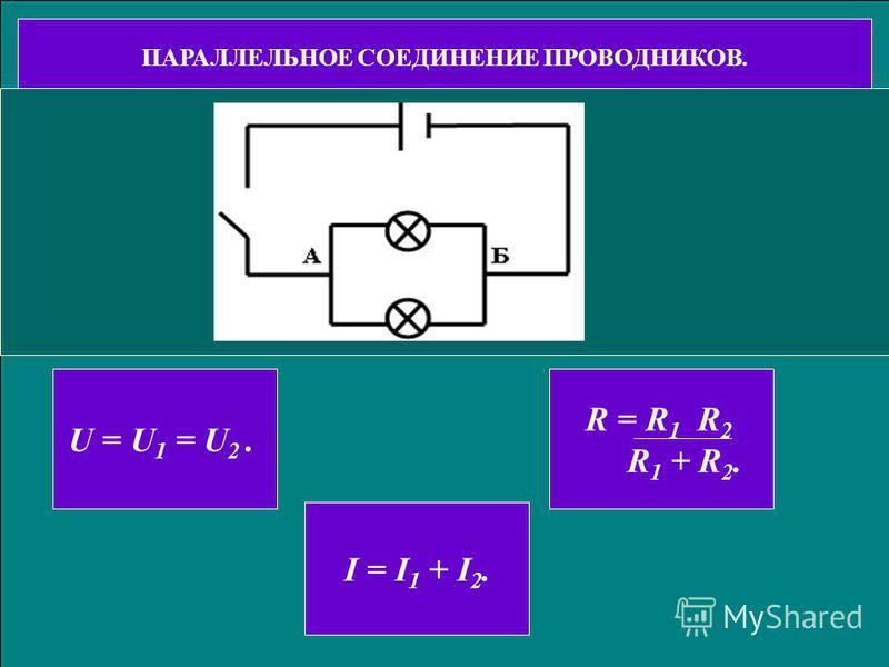 ПАРАЛЛЕЛЬНОЕ СОЕДИНЕНИЕ ПРОВОДНИКОВ. U = U 1 = U 2. R = R 1 R 2 R 1 + R 2. I = I 1 + I 2.