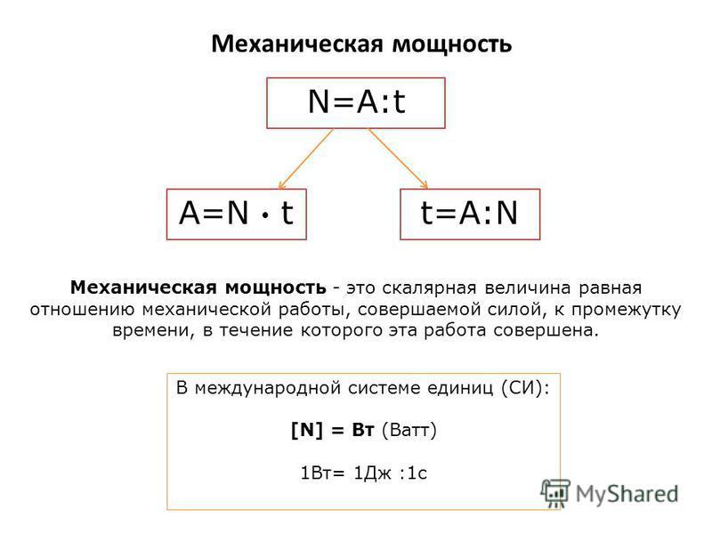 В международной системе единиц (СИ): [N] = Вт (Ватт) 1Вт= 1Дж :1 с Механическая мощность - это скалярная величина равная отношению механической работы, совершаемой силой, к промежутку времени, в течение которого эта работа совершена. A=N tt=A:N N=A:t