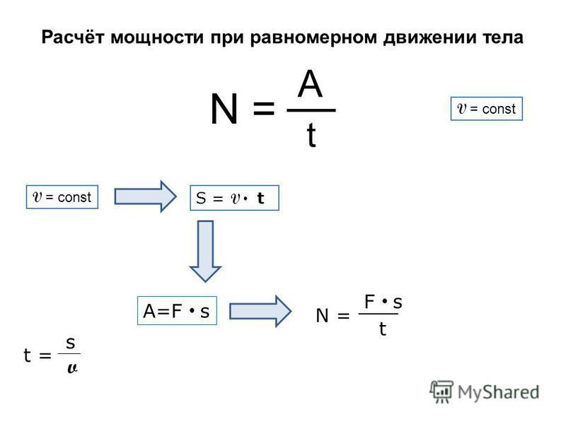 t A N = Расчёт мощности при равномерном движении тела V = const v s t = A=F s S = V t V = const N = t F s