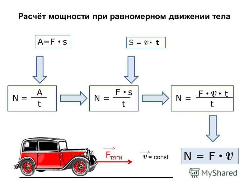 t A N =N = Расчёт мощности при равномерном движении тела A=F s S = V t N = t F s N = t F V t N = F V V = const F тяги