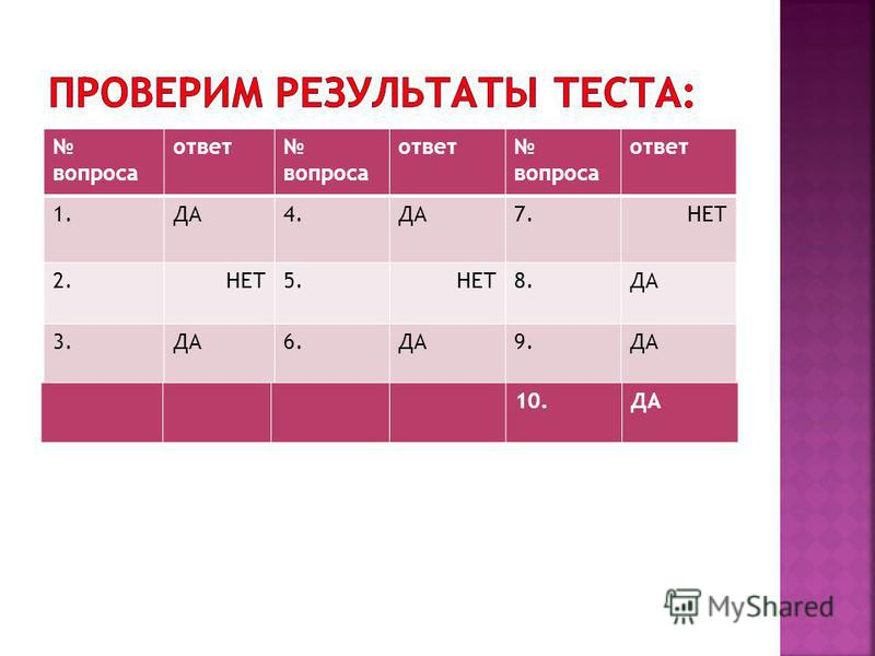 вопроса ответ вопроса ответ вопроса ответ 1.ДА4.ДА7. НЕТ 2.НЕТ5.НЕТ8. ДА 3.ДА6.ДА9. ДА 10.ДА