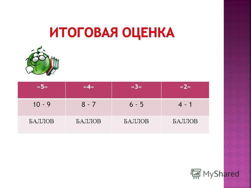 «5»«4»«3»«2» 10 - 98 - 76 - 54 - 1 БАЛЛОВ