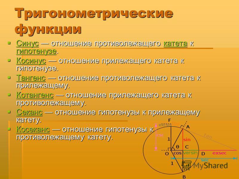 Тригонометрические функции Синус отношение противолежащего катета к гипотенузе. Синус отношение противолежащего катета к гипотенузе. Синускатета гипотенузе Синускатета гипотенузе Косинус отношение прилежащего катета к гипотенузе. Косинус отношение пр