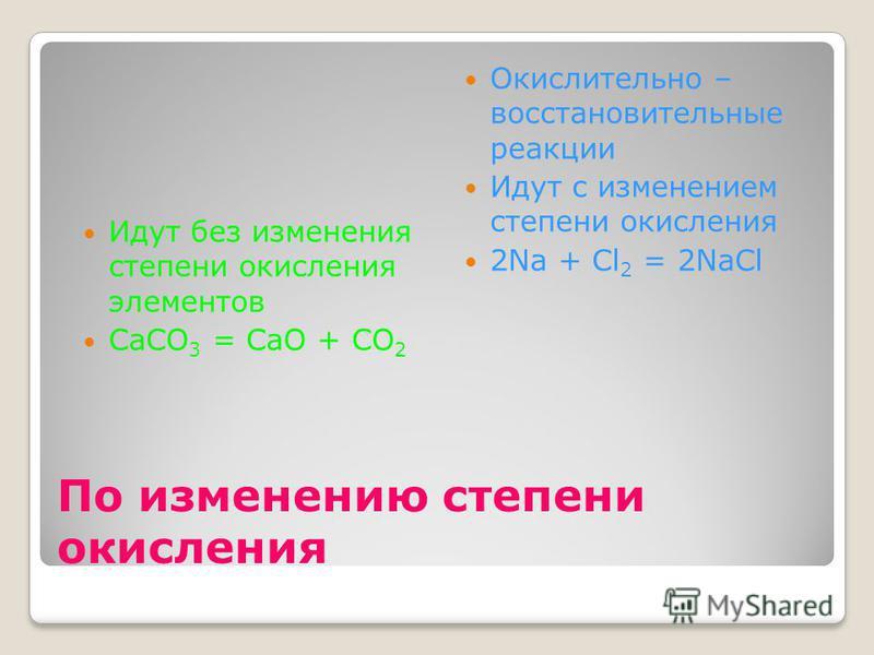 По изменению степени окисления Идут без изменения степени окисления элементов CaCO 3 = CaO + CO 2 Окислительно – восстановительные реакции Идут с изменением степени окисления 2Na + Cl 2 = 2NaCl