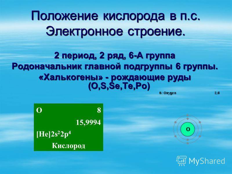 Положение кислорода в п.с. Электронное строение. 2 период, 2 ряд, 6-А группа Родоначальник главной подгруппы 6 группы. «Халькогены» - рождающие руды (O,S,Se,Te,Po) O8 15,9994 [He]2s 2 2p 4 Кислород