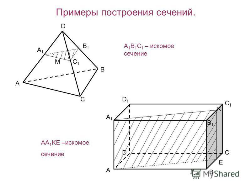 Примеры построения сечений. А С В D A1A1 B1B1 C1C1 A 1 B 1 C 1 – искомое сечение А В СD A1A1 B1B1 C1C1 D1D1 E K AA 1 KE –искомое сечение М