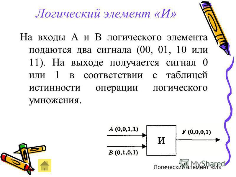 Логический элемент «И» На входы А и В логического элемента подаются два сигнала (00, 01, 10 или 11). На выходе получается сигнал 0 или 1 в соответствии с таблицей истинности операции логического умножения. Логический элемент «И»