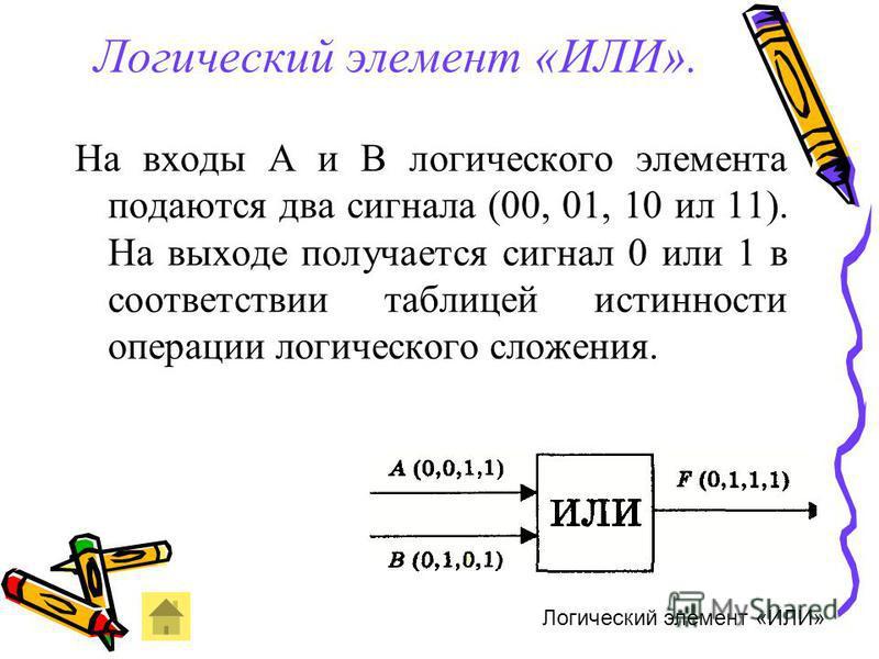Логический элемент «ИЛИ». На входы А и В логического элемента подаются два сигнала (00, 01, 10 ил 11). На выходе получается сигнал 0 или 1 в соответствии таблицей истинности операции логического сложения. Логический элемент «ИЛИ»