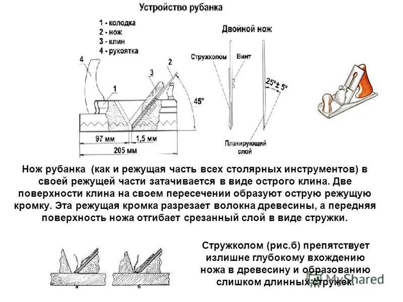 Нож рубанка (как и режущая часть всех столярных инструментов) в своей режущей части затачивается в виде острого клина. Две поверхности клина на своем пересечении образуют острую режущую кромку. Эта режущая кромка разрезает волокна древесины, а передн