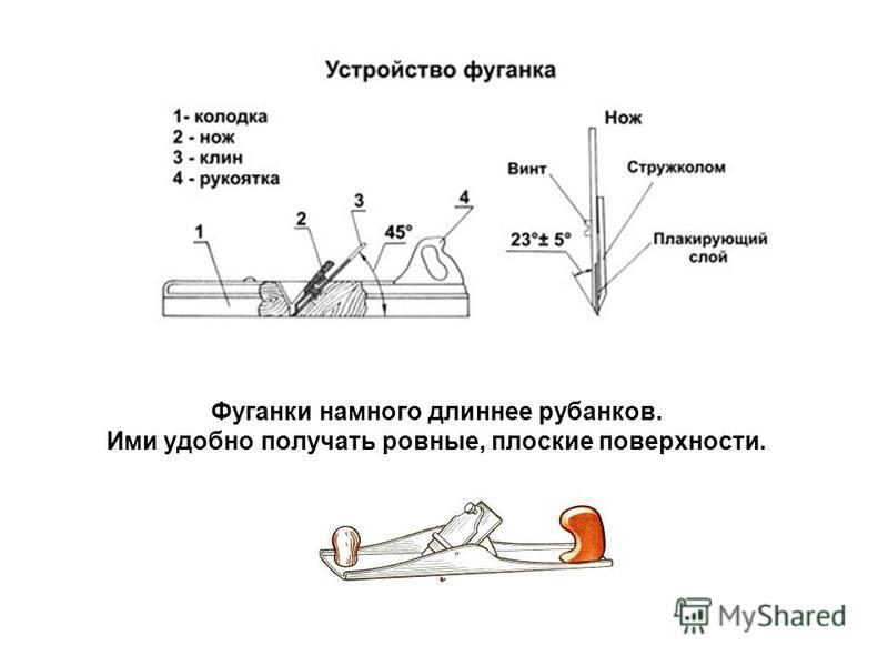 Фуганки намного длиннее рубанков. Ими удобно получать ровные, плоские поверхности.